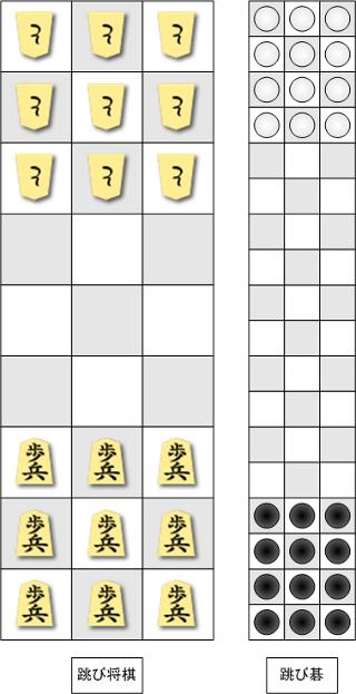 跳び将棋と跳び碁 初期配置