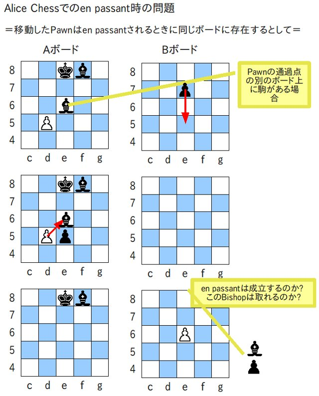 Alice Chessでのen passant時の問題 -クリックで拡大-