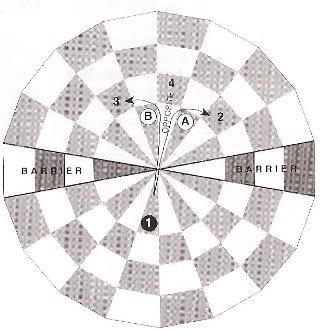 Centre Checkers ジャンプ→着地