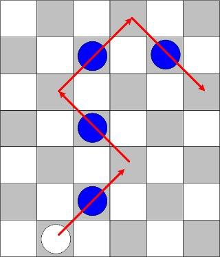 Checkers連続捕獲