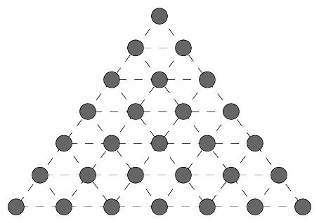 三角形のDots and Boxes