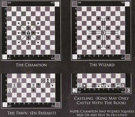 Omega Chessのマニュアルから、Champion Wizardの動き、アンパッサンとキャスリングの図