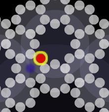 Ringの配置と回転1