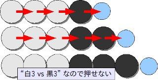 力関係の説明図