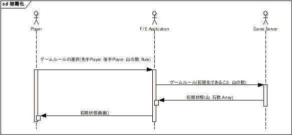 Sequence_1_初期化.jpg